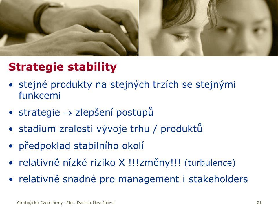21 Strategie stability stejné produkty na stejných trzích se stejnými funkcemi strategie  zlepšení postupů stadium zralosti vývoje trhu / produktů předpoklad stabilního okolí relativně nízké riziko X !!!změny!!.