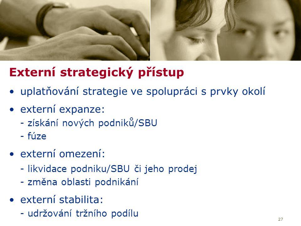 27 Externí strategický přístup uplatňování strategie ve spolupráci s prvky okolí externí expanze: - získání nových podniků/SBU - fúze externí omezení: - likvidace podniku/SBU či jeho prodej - změna oblasti podnikání externí stabilita: - udržování tržního podílu