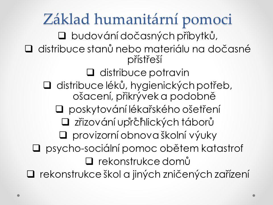 Základ humanitární pomoci  budování dočasných příbytků,  distribuce stanů nebo materiálu na dočasné přístřeší  distribuce potravin  distribuce lék