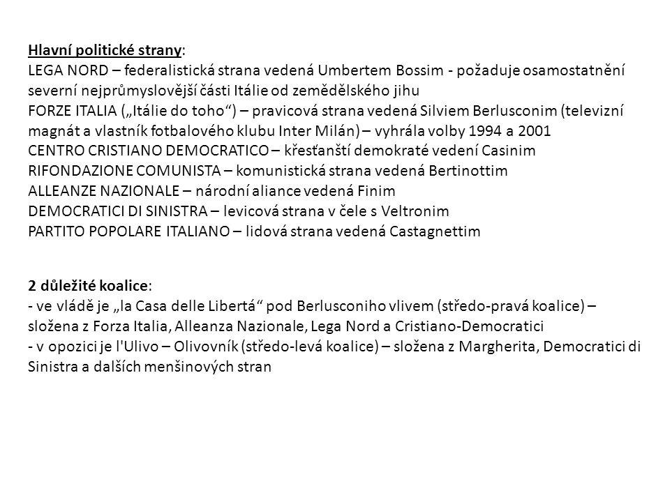 """Hlavní politické strany: LEGA NORD – federalistická strana vedená Umbertem Bossim - požaduje osamostatnění severní nejprůmyslovější části Itálie od zemědělského jihu FORZE ITALIA (""""Itálie do toho ) – pravicová strana vedená Silviem Berlusconim (televizní magnát a vlastník fotbalového klubu Inter Milán) – vyhrála volby 1994 a 2001 CENTRO CRISTIANO DEMOCRATICO – křesťanští demokraté vedení Casinim RIFONDAZIONE COMUNISTA – komunistická strana vedená Bertinottim ALLEANZE NAZIONALE – národní aliance vedená Finim DEMOCRATICI DI SINISTRA – levicová strana v čele s Veltronim PARTITO POPOLARE ITALIANO – lidová strana vedená Castagnettim 2 důležité koalice: - ve vládě je """"la Casa delle Libertá pod Berlusconiho vlivem (středo-pravá koalice) – složena z Forza Italia, Alleanza Nazionale, Lega Nord a Cristiano-Democratici - v opozici je l Ulivo – Olivovník (středo-levá koalice) – složena z Margherita, Democratici di Sinistra a dalších menšinových stran"""