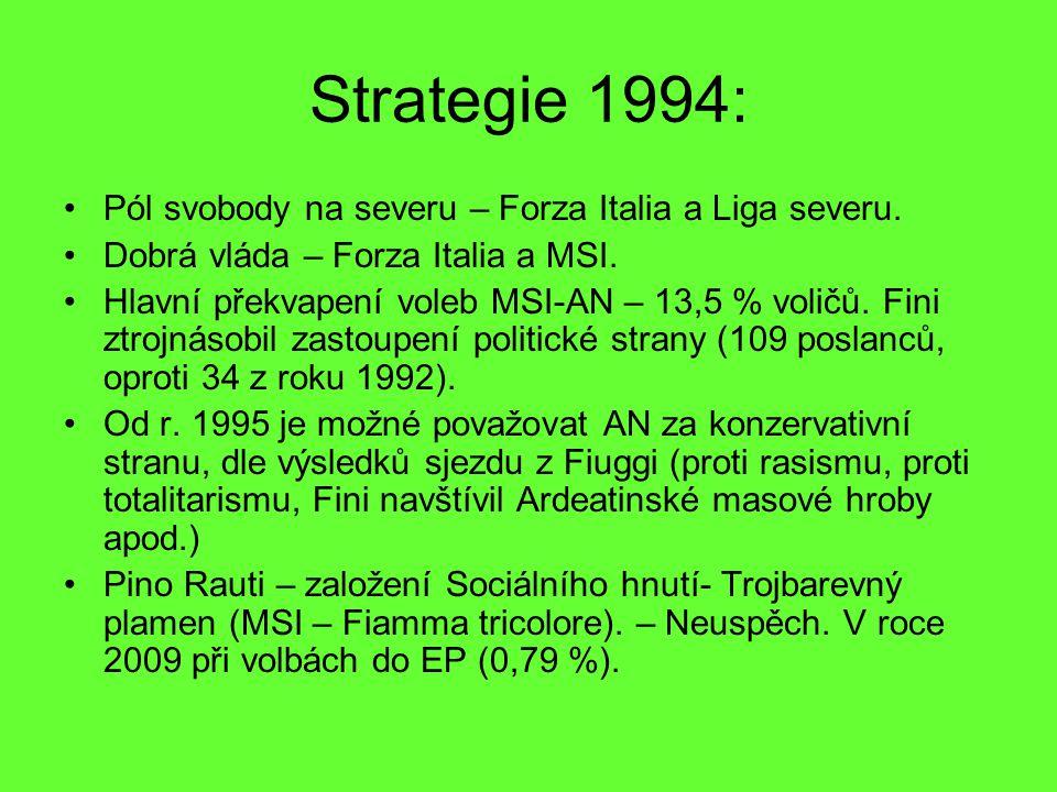 Strategie 1994: Pól svobody na severu – Forza Italia a Liga severu. Dobrá vláda – Forza Italia a MSI. Hlavní překvapení voleb MSI-AN – 13,5 % voličů.