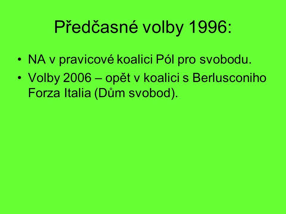 Předčasné volby 1996: NA v pravicové koalici Pól pro svobodu. Volby 2006 – opět v koalici s Berlusconiho Forza Italia (Dům svobod).