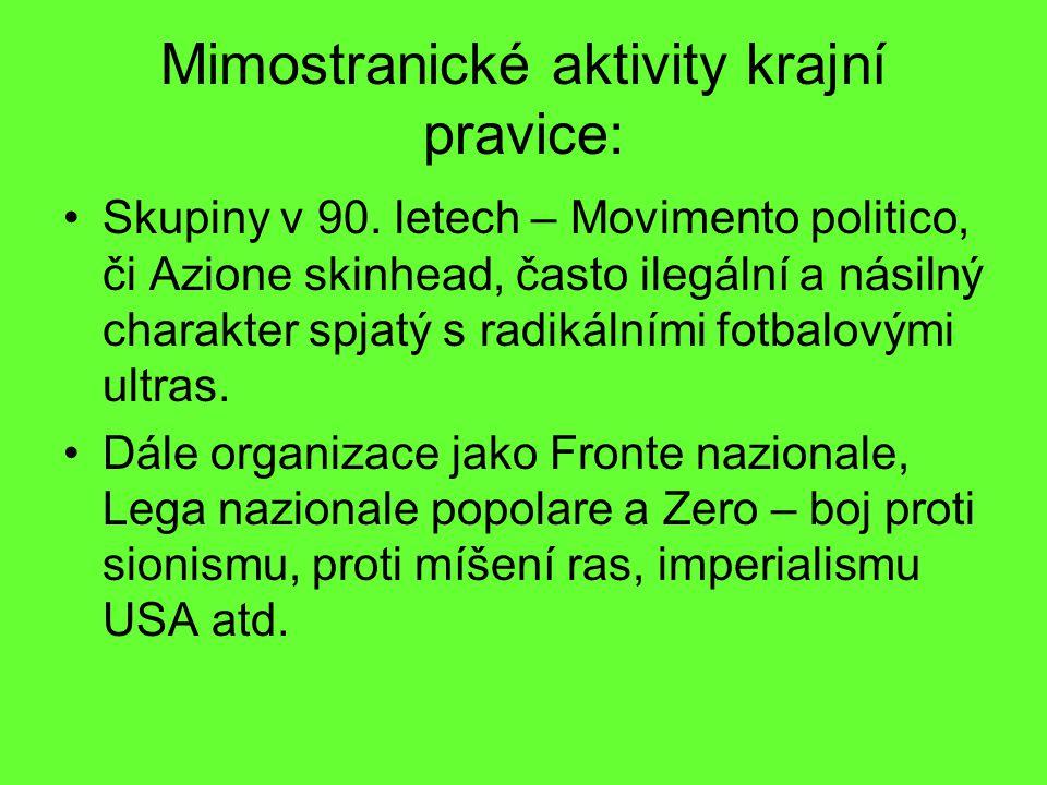 Mimostranické aktivity krajní pravice: Skupiny v 90. letech – Movimento politico, či Azione skinhead, často ilegální a násilný charakter spjatý s radi