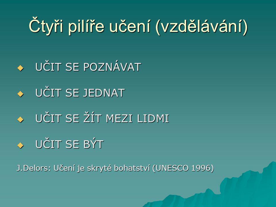Čtyři pilíře učení (vzdělávání)  UČIT SE POZNÁVAT  UČIT SE JEDNAT  UČIT SE ŽÍT MEZI LIDMI  UČIT SE BÝT J.Delors: Učení je skryté bohatství (UNESCO 1996)
