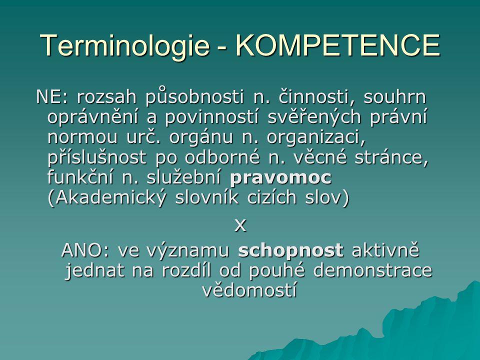 Terminologie - KOMPETENCE NE: rozsah působnosti n.