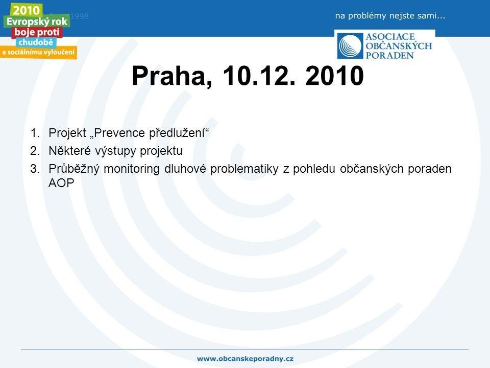 """Praha, 10.12. 2010 1.Projekt """"Prevence předlužení"""" 2.Některé výstupy projektu 3.Průběžný monitoring dluhové problematiky z pohledu občanských poraden"""
