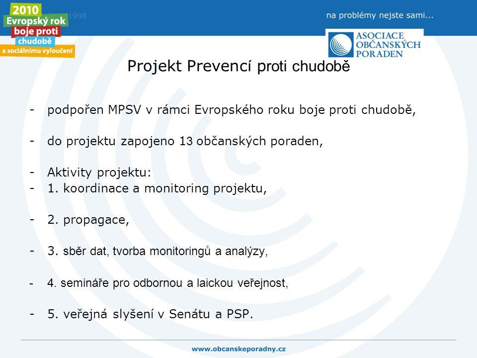 Projekt Prevenc í p roti chudobě -podpořen MPSV v rámci Evropského roku boje proti chudobě, -do projektu zapojeno 1 3 občanských poraden, -Aktivity projektu: -1.