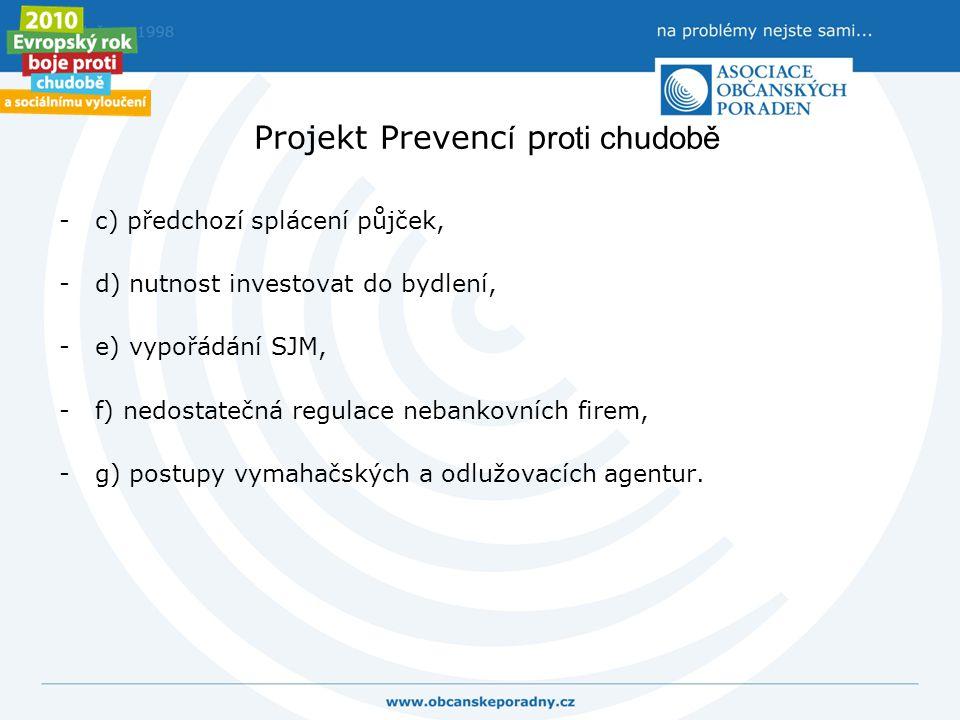 Projekt Prevenc í p roti chudobě -c) předchozí splácení půjček, -d) nutnost investovat do bydlení, -e) vypořádání SJM, -f) nedostatečná regulace neban