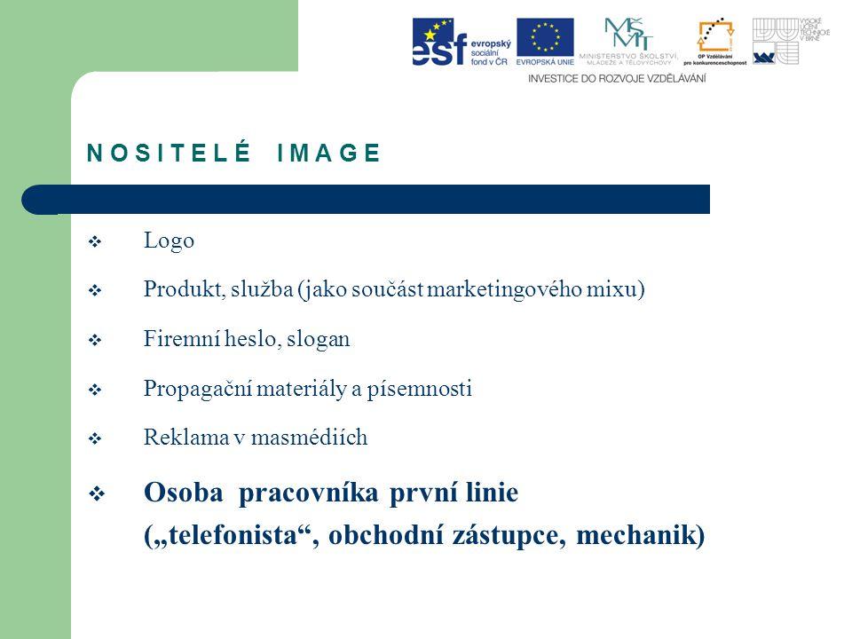 N O S I T E L É I M A G E  Logo  Produkt, služba (jako součást marketingového mixu)  Firemní heslo, slogan  Propagační materiály a písemnosti  Re