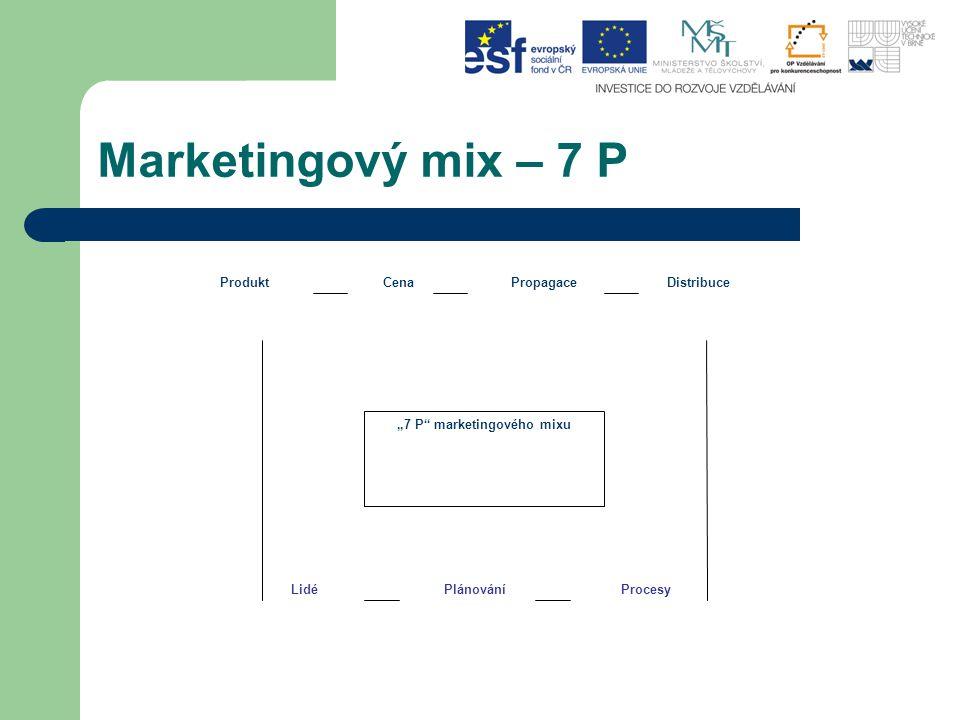 """Marketingový mix – 7 P """"7 P"""" marketingového mixu ProduktCenaPropagaceDistribuce LidéPlánováníProcesy"""