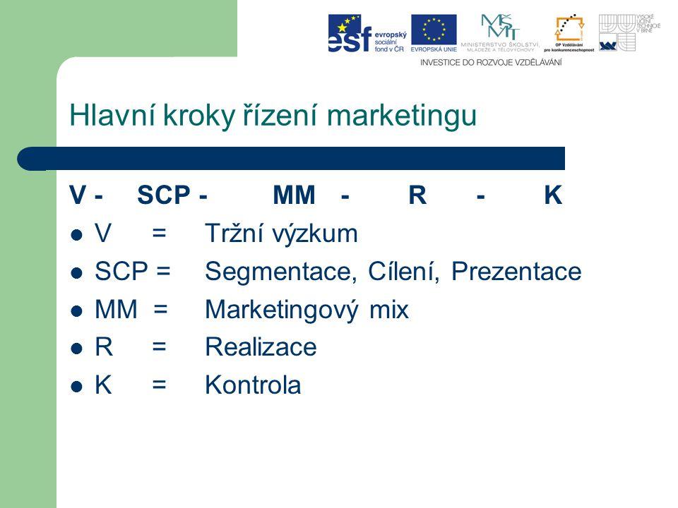 Hlavní kroky řízení marketingu V -SCP -MM-R-K V = Tržní výzkum SCP = Segmentace, Cílení, Prezentace MM =Marketingový mix R =Realizace K =Kontrola