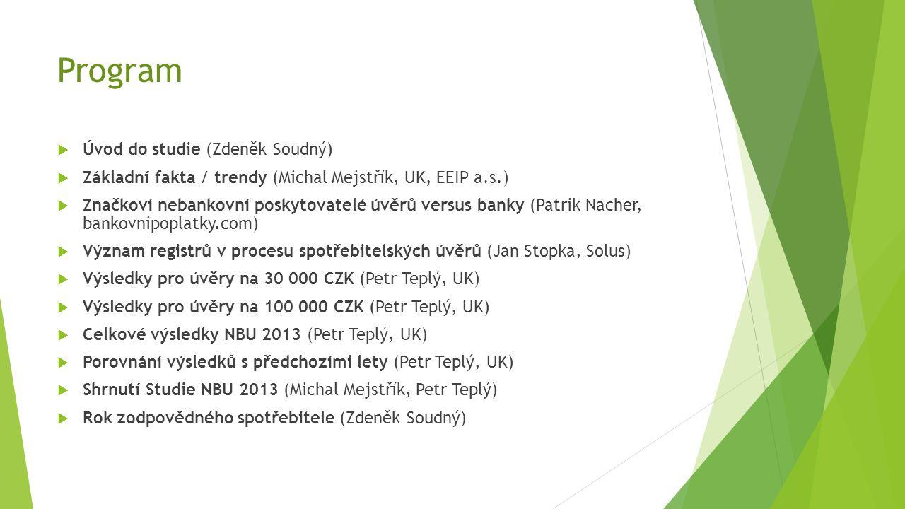 Program  Úvod do studie (Zdeněk Soudný)  Základní fakta / trendy (Michal Mejstřík, UK, EEIP a.s.)  Značkoví nebankovní poskytovatelé úvěrů versus b
