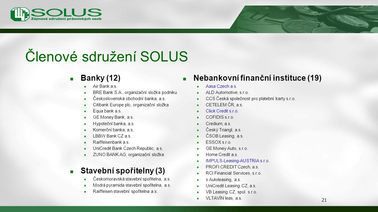 Členovésdružení SOLUS Banky (12) Air Bank a.s. BRE Bank S.A., organizační složka podniku Československá obchodní banka, a.s. Citibank Europe plc, orga