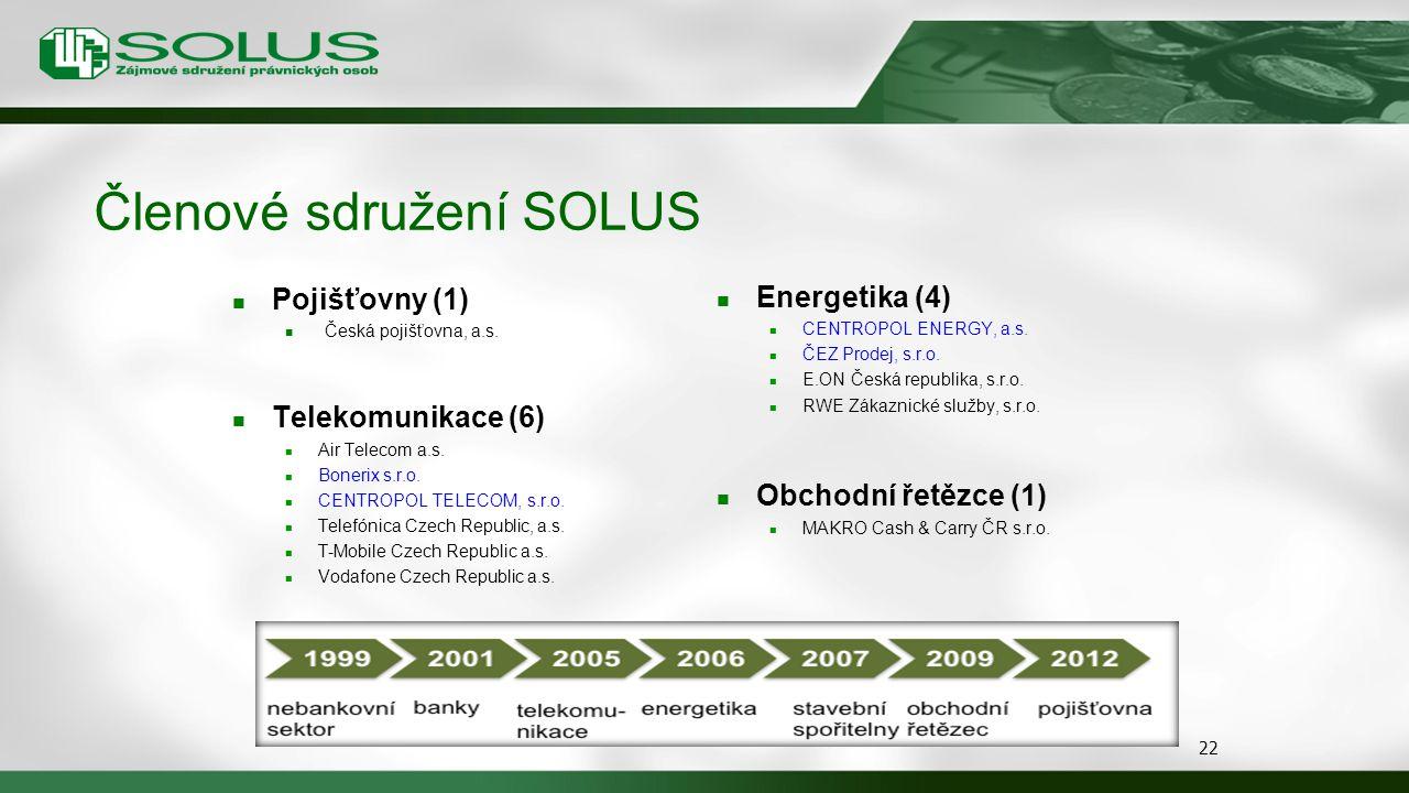Členovésdružení SOLUS Pojišťovny (1) Česká pojišťovna, a.s. Telekomunikace (6) Air Telecom a.s. Bonerix s.r.o. CENTROPOL TELECOM, s.r.o. Telefónica Cz