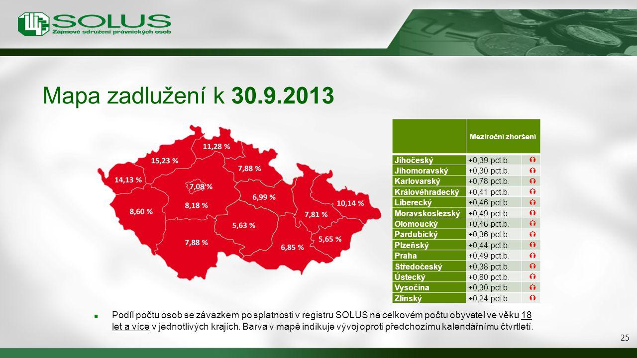Mapa zadlužení k 30.9.2013 Podíl počtu osob se závazkem po splatnosti v registru SOLUS na celkovém počtu obyvatel ve věku 18 let a více v jednotlivých