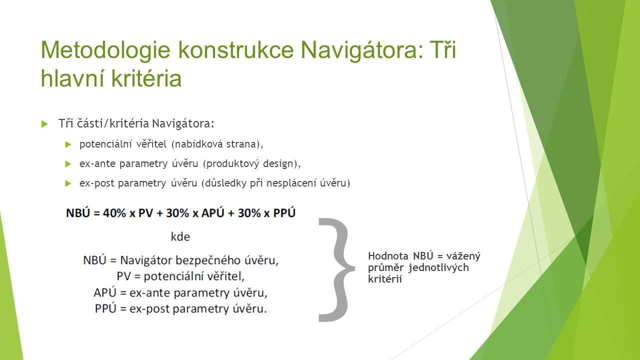 Metodologie konstrukce Navigátora: Tři hlavní kritéria  Tři části/kritéria Navigátora:  potenciální věřitel (nabídková strana),  ex-ante parametry
