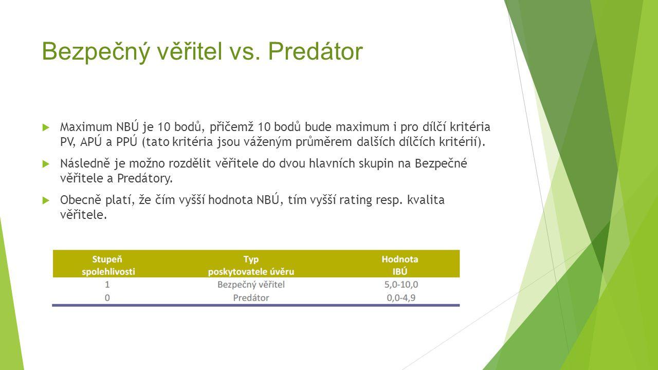 Bezpečný věřitel vs. Predátor  Maximum NBÚ je 10 bodů, přičemž 10 bodů bude maximum i pro dílčí kritéria PV, APÚ a PPÚ (tato kritéria jsou váženým pr