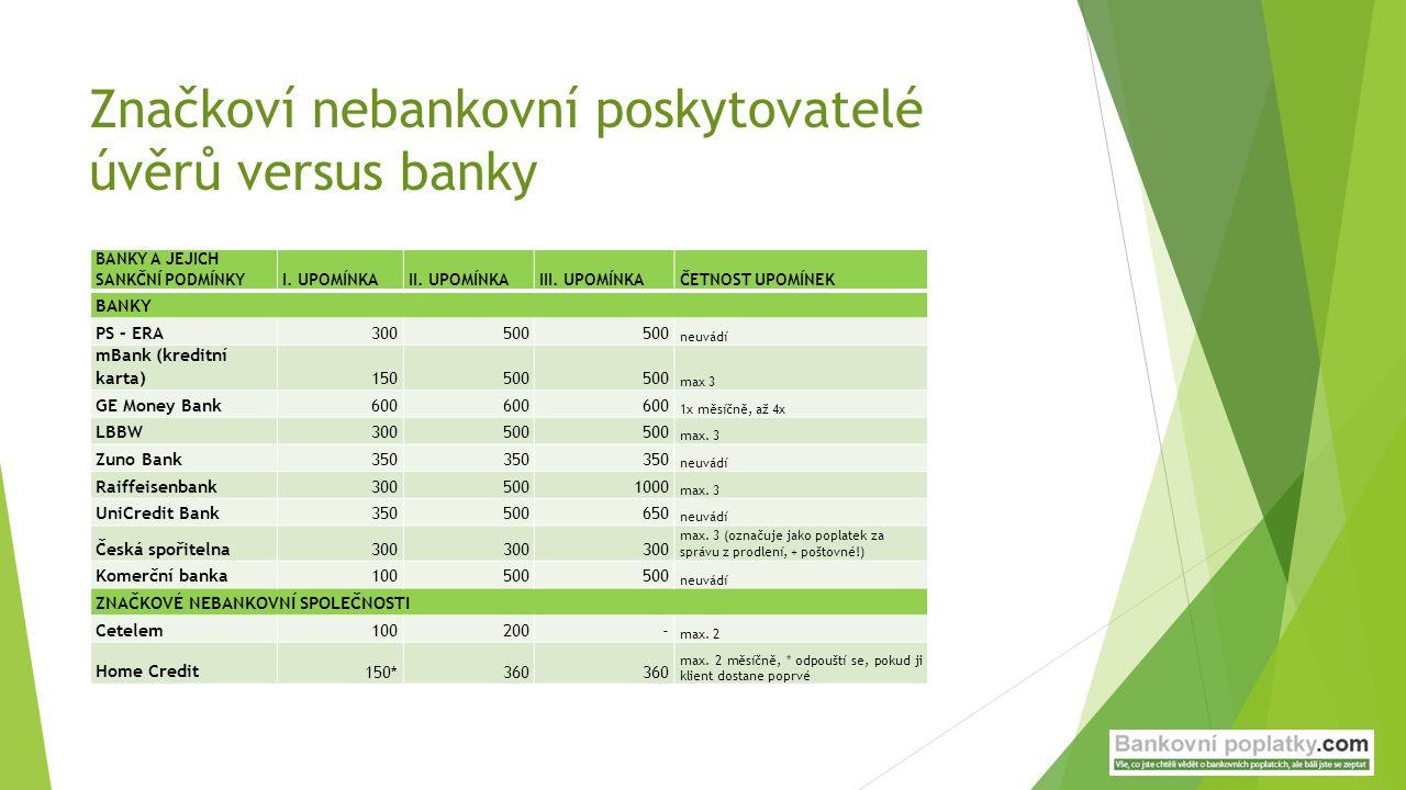 Značkoví nebankovní poskytovatelé úvěrů versus banky BANKY A JEJICH SANKČNÍ PODMÍNKYI. UPOMÍNKAII. UPOMÍNKAIII. UPOMÍNKAČETNOST UPOMÍNEK BANKY PS – ER