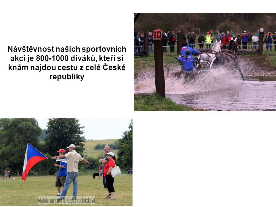 Návštěvnost našich sportovních akcí je 800-1000 diváků, kteří si knám najdou cestu z celé České republiky