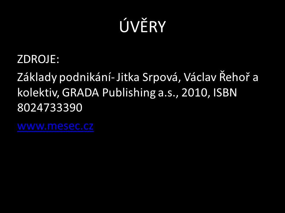 ÚVĚRY ZDROJE: Základy podnikání- Jitka Srpová, Václav Řehoř a kolektiv, GRADA Publishing a.s., 2010, ISBN 8024733390 www.mesec.cz