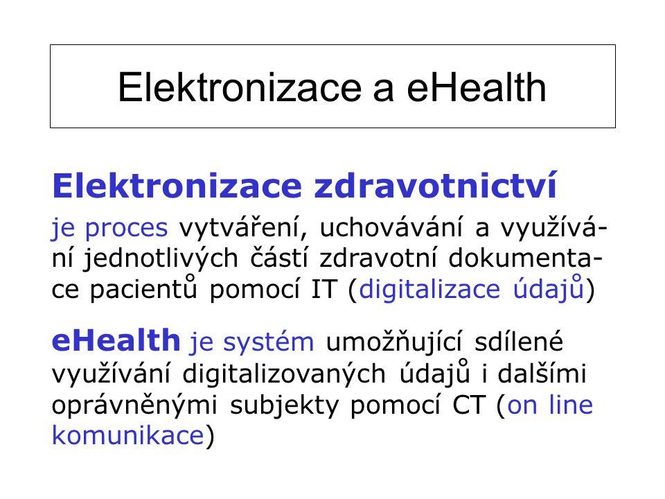 Elektronizace a eHealth Elektronizace zdravotnictví je proces vytváření, uchovávání a využívá- ní jednotlivých částí zdravotní dokumenta- ce pacientů pomocí IT (digitalizace údajů) eHealth je systém umožňující sdílené využívání digitalizovaných údajů i dalšími oprávněnými subjekty pomocí CT (on line komunikace)