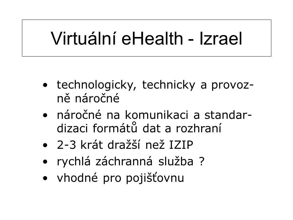 Virtuální eHealth - Izrael technologicky, technicky a provoz- ně náročné náročné na komunikaci a standar- dizaci formátů dat a rozhraní 2-3 krát dražší než IZIP rychlá záchranná služba .