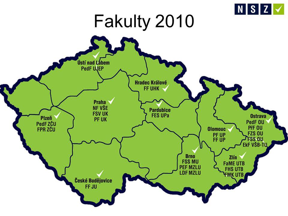 Fakulty 2010