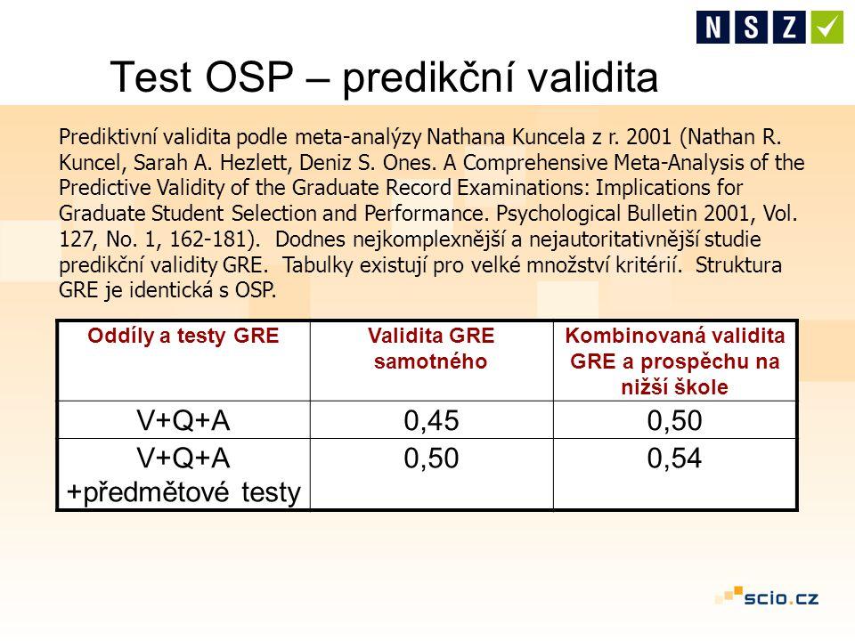 Prediktivní validita podle meta-analýzy Nathana Kuncela z r.