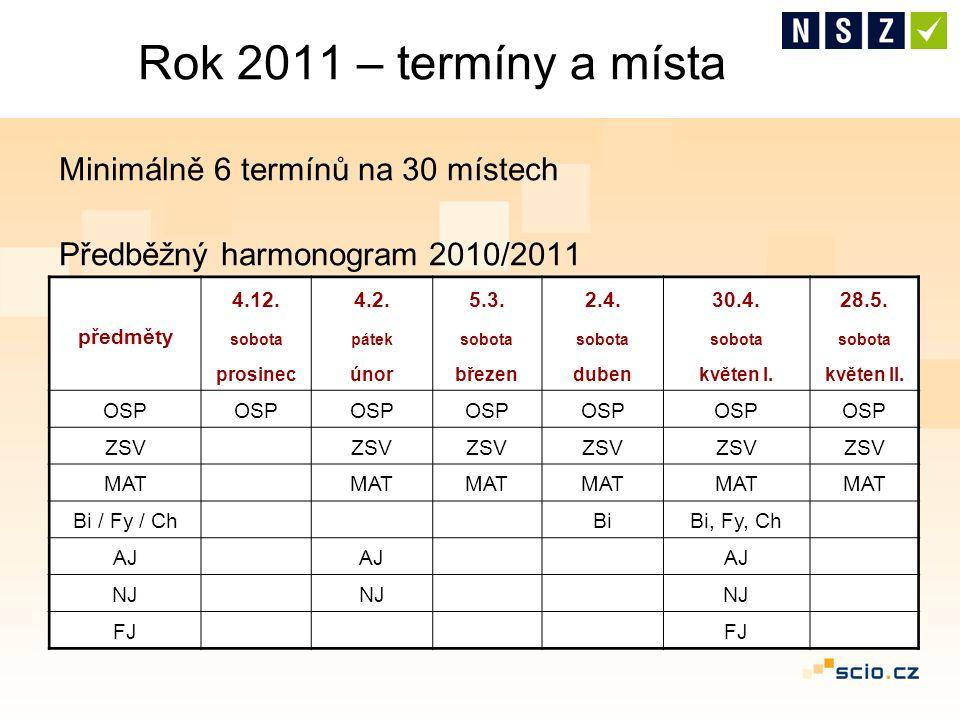 Rok 2011 – termíny a místa Minimálně 6 termínů na 30 místech Předběžný harmonogram 2010/2011 4.12.4.2.5.3.2.4.30.4.28.5. předměty sobotapáteksobota pr