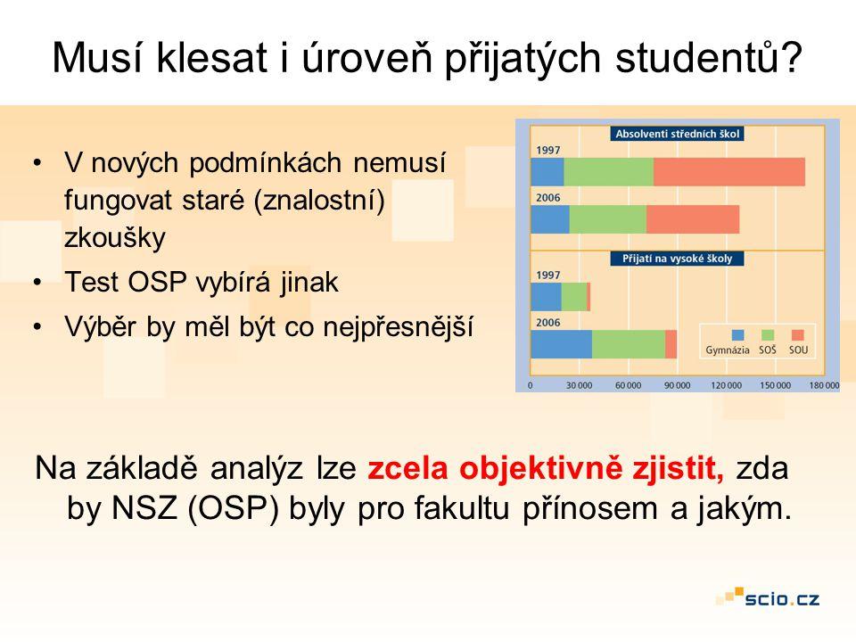 V nových podmínkách nemusí fungovat staré (znalostní) zkoušky Test OSP vybírá jinak Výběr by měl být co nejpřesnější Na základě analýz lze zcela objektivně zjistit, zda by NSZ (OSP) byly pro fakultu přínosem a jakým.