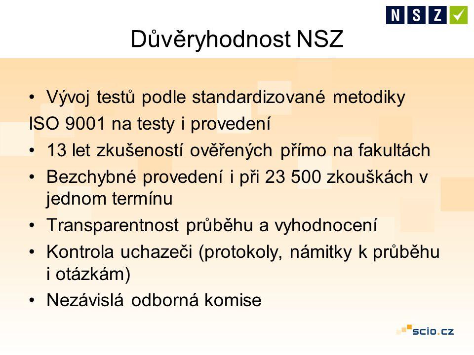 Důvěryhodnost NSZ Vývoj testů podle standardizované metodiky ISO 9001 na testy i provedení 13 let zkušeností ověřených přímo na fakultách Bezchybné provedení i při 23 500 zkouškách v jednom termínu Transparentnost průběhu a vyhodnocení Kontrola uchazeči (protokoly, námitky k průběhu i otázkám) Nezávislá odborná komise