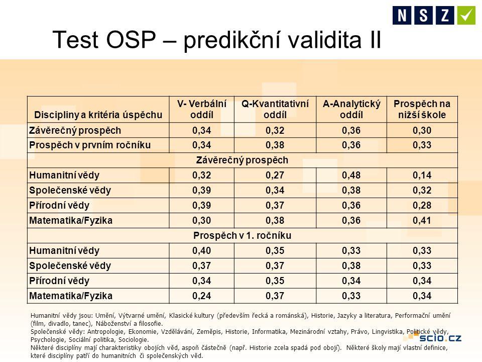 Discipliny a kritéria úspěchu V- Verbální oddíl Q-Kvantitativní oddíl A-Analytický oddíl Prospěch na nižší škole Závěrečný prospěch0,340,320,360,30 Pr