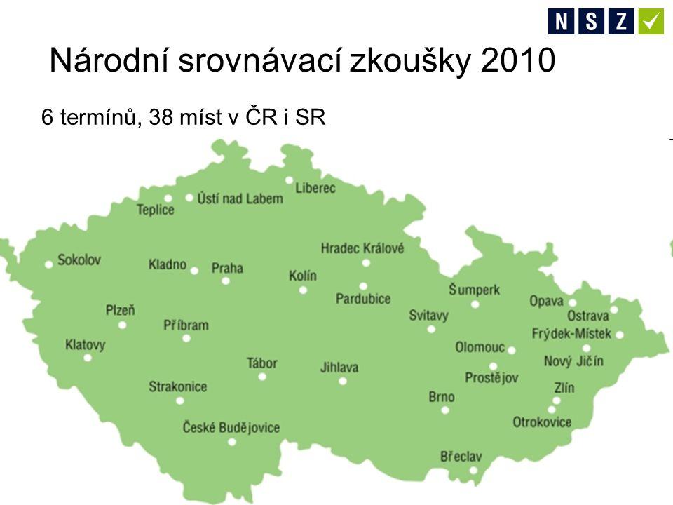 Národní srovnávací zkoušky 2010 6 termínů, 38 míst v ČR i SR