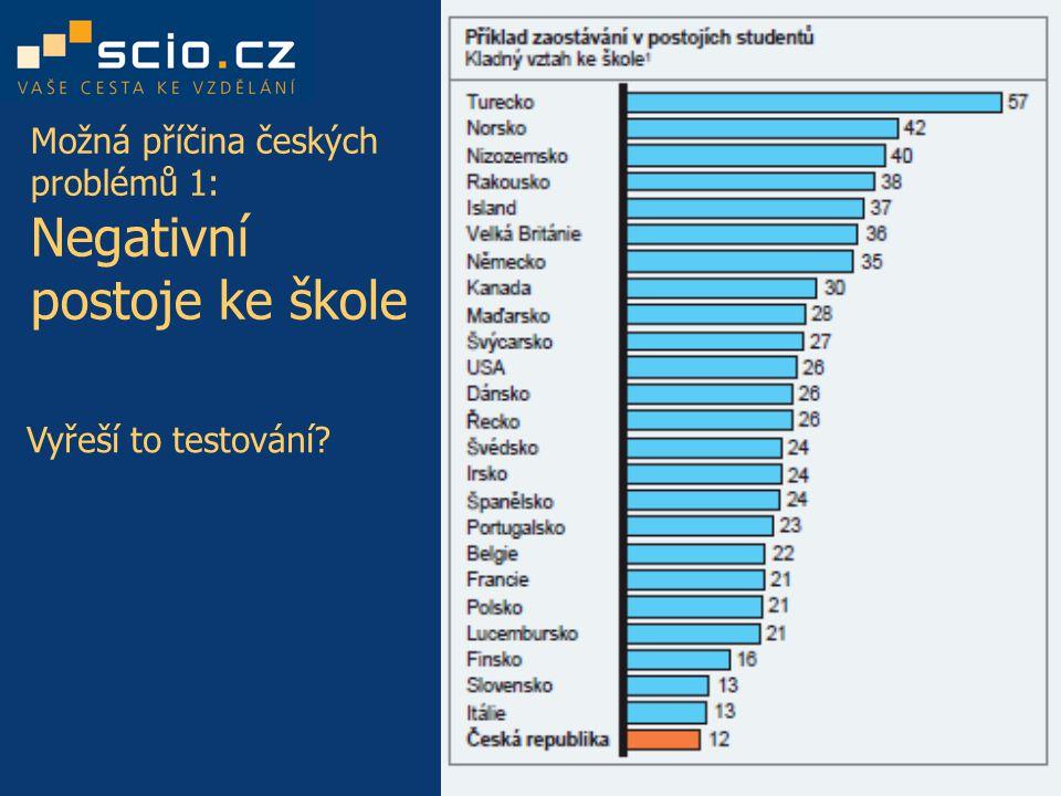 Možná příčina českých problémů 1: Negativní postoje ke škole Vyřeší to testování?
