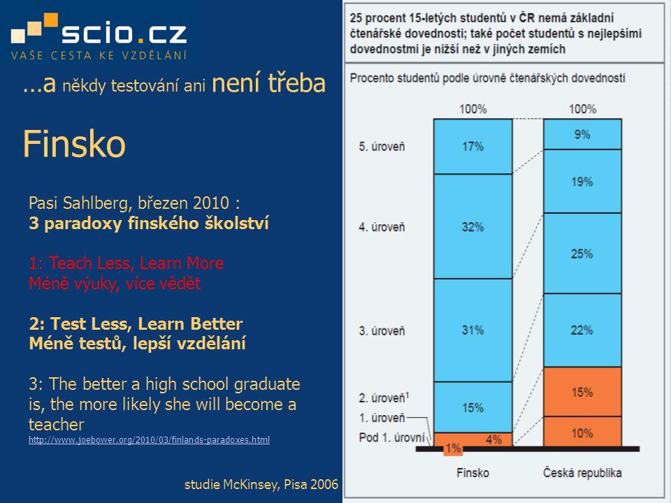 …a někdy testování ani není třeba Finsko studie McKinsey, Pisa 2006 Pasi Sahlberg, březen 2010 : 3 paradoxy finského školství 1: Teach Less, Learn Mor