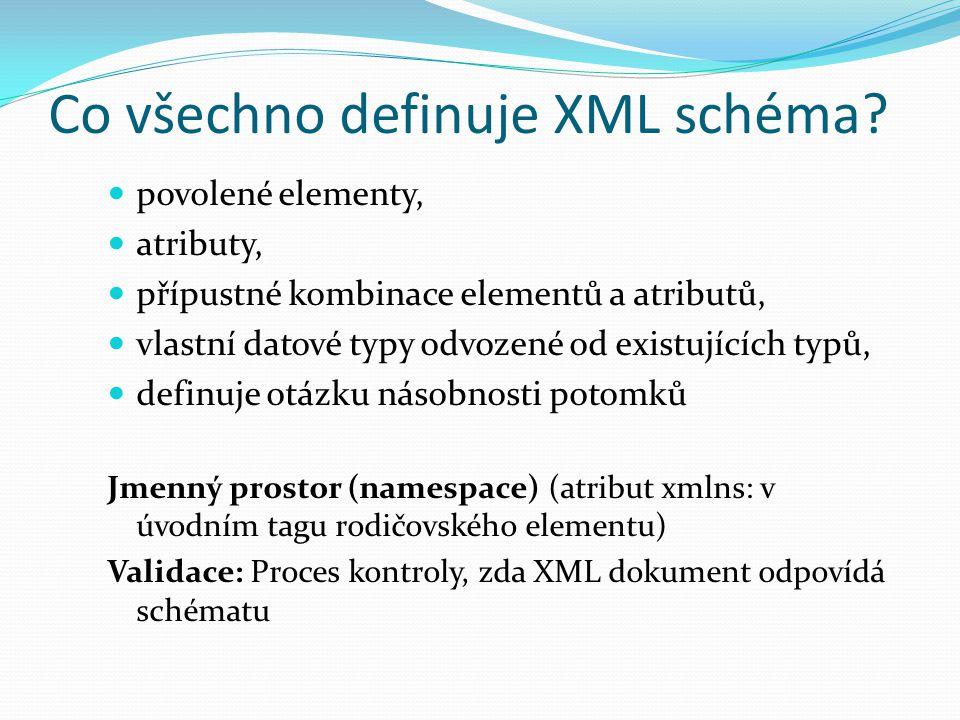 Co všechno definuje XML schéma? povolené elementy, atributy, přípustné kombinace elementů a atributů, vlastní datové typy odvozené od existujících typ