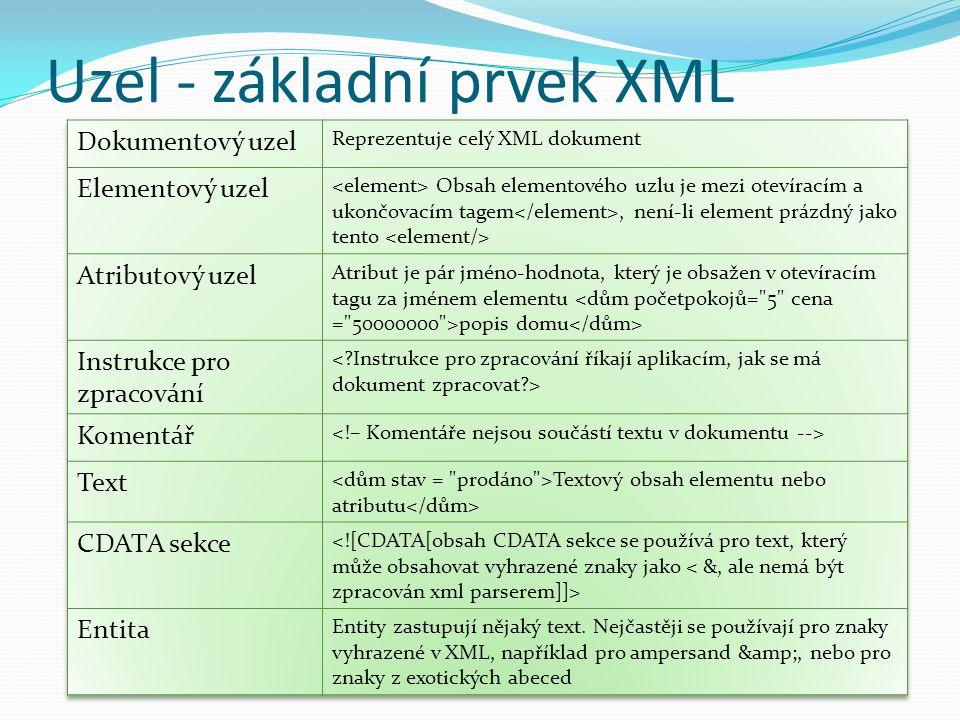 Struktura XML dokumentu káva NicaMex -… Tato směs velmi kvalitních odrůd kávy … 200 http://www.fair-bio.cz/… 0 http://www.fair-bio.cz/ ….jpg 69.72 9 … Instrukce pro zpracování; deklarace souboru Komentář Otevírací tag elementu Ukončovací tag elementu