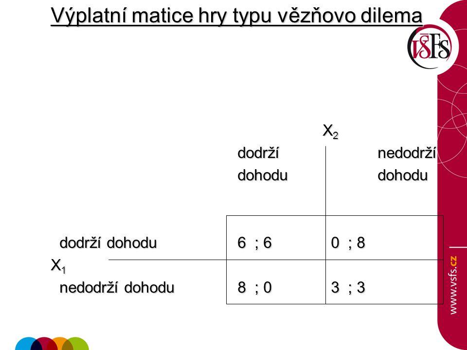 Výplatní matice hry typu vězňovo dilema X 2 X 2 dodrží nedodrží dodrží nedodrží dohodudohodu dodrží dohodu6 ; 6 0 ; 8 dodrží dohodu6 ; 6 0 ; 8 X 1 ned