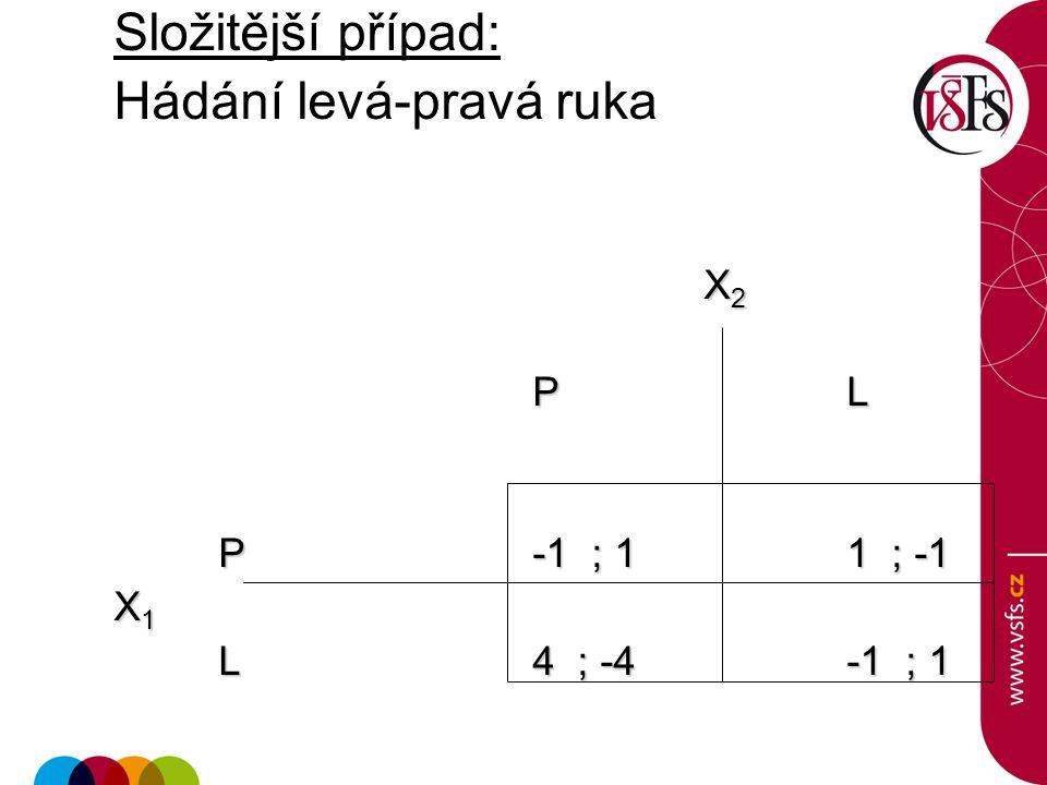 Složitější případ: Hádání levá-pravá ruka X 2 X 2 P L P-1 ; 1 1 ; -1 P-1 ; 1 1 ; -1 X 1 L 4 ; -4 -1 ; 1 L 4 ; -4 -1 ; 1