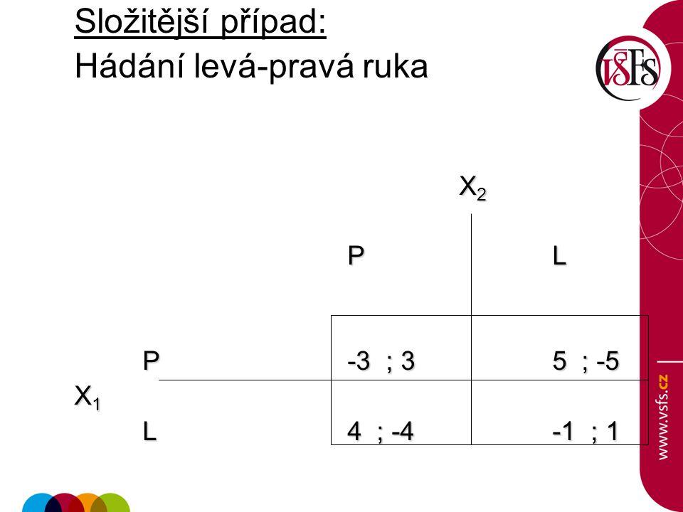 Složitější případ: Hádání levá-pravá ruka X 2 X 2 P L P-3 ; 3 5 ; -5 P-3 ; 3 5 ; -5 X 1 L 4 ; -4 -1 ; 1 L 4 ; -4 -1 ; 1