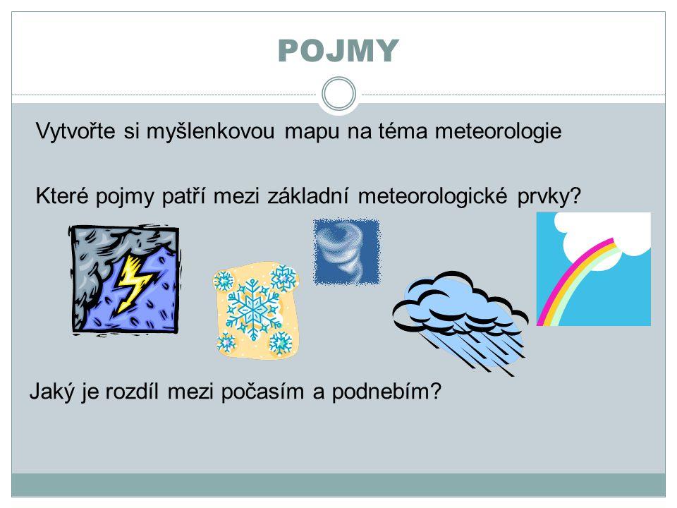 POJMY Vytvořte si myšlenkovou mapu na téma meteorologie Které pojmy patří mezi základní meteorologické prvky? Jaký je rozdíl mezi počasím a podnebím?