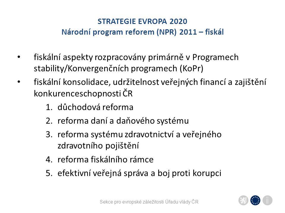 Sekce pro evropské záležitosti Úřadu vlády ČR STRATEGIE EVROPA 2020 Národní program reforem (NPR) 2011 – fiskál fiskální aspekty rozpracovány primárně