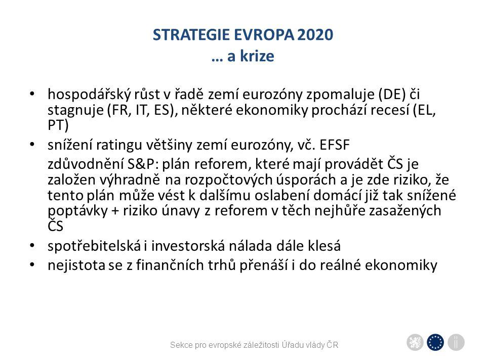 Sekce pro evropské záležitosti Úřadu vlády ČR STRATEGIE EVROPA 2020 … a krize hospodářský růst v řadě zemí eurozóny zpomaluje (DE) či stagnuje (FR, IT
