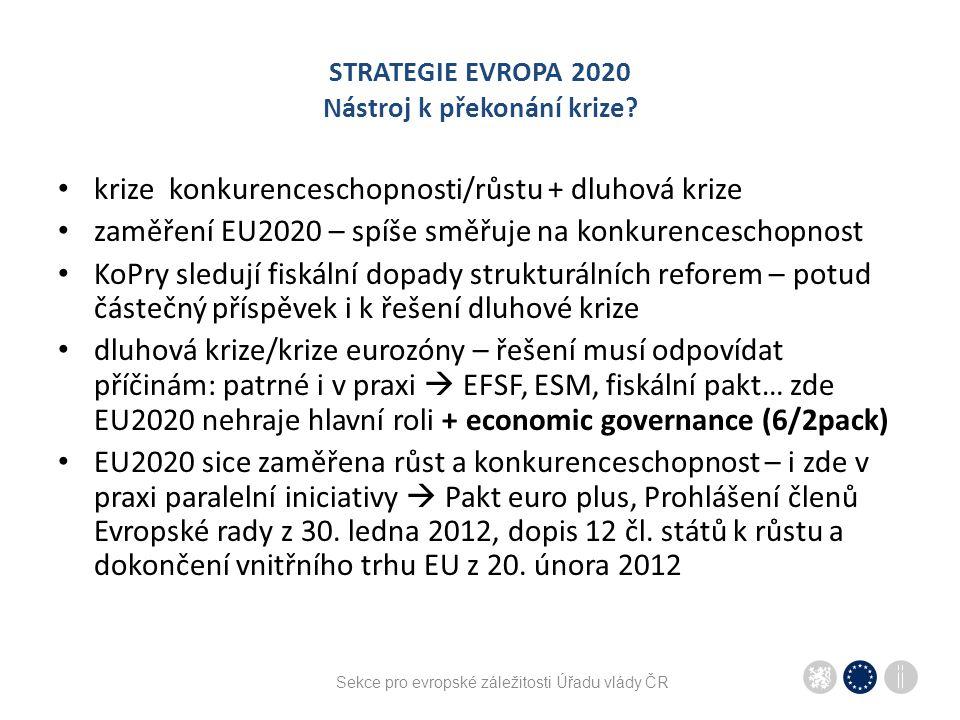 Sekce pro evropské záležitosti Úřadu vlády ČR STRATEGIE EVROPA 2020 Nástroj k překonání krize? krize konkurenceschopnosti/růstu + dluhová krize zaměře
