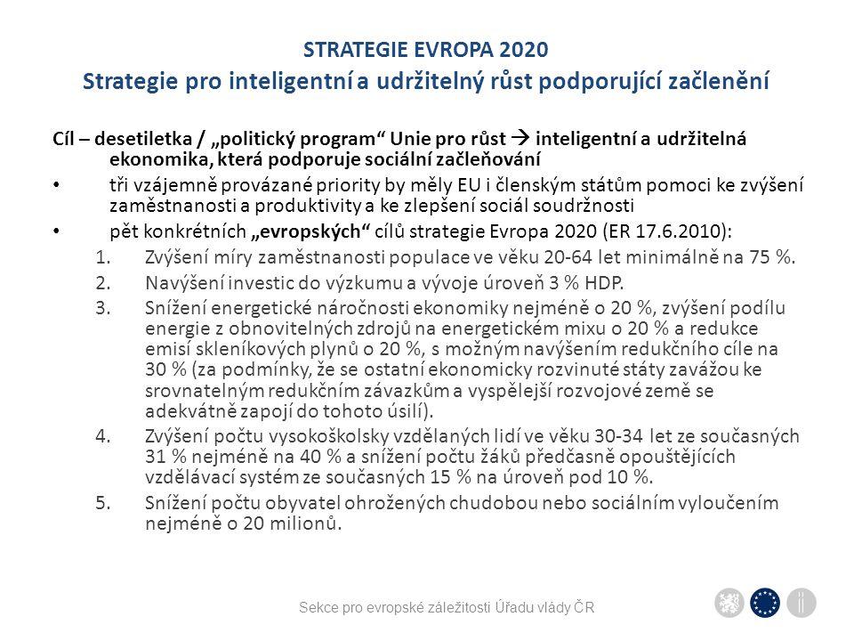 Sekce pro evropské záležitosti Úřadu vlády ČR STRATEGIE EVROPA 2020 Strategie pro inteligentní a udržitelný růst podporující začlenění Stěžejní iniciativy dále rozpracovávají cíle Strategie EU2020 Komise následně navrhla nové zdroje růstu a pracovních míst, které rozpracovala do 7 stěžejních vlajkových iniciativ.