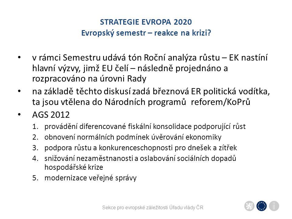 Sekce pro evropské záležitosti Úřadu vlády ČR STRATEGIE EVROPA 2020 Národní program reforem (NPR) – plnění cílů Strategie EU2020 v AGS identifikované priority rozpracovány čl.