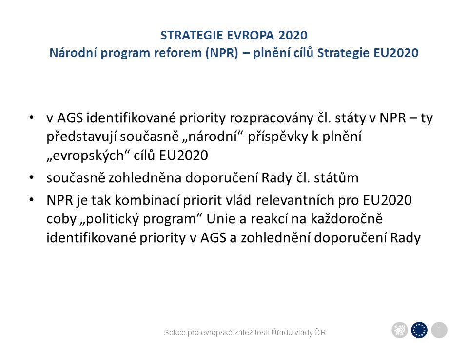 Sekce pro evropské záležitosti Úřadu vlády ČR STRATEGIE EVROPA 2020 Národní program reforem (NPR) – plnění cílů Strategie EU2020 ČR a priority EU2002 – strukturální reformy NPR 1.konsolidace veřejných financí 2.fungující trh práce a sociální systém 3.vzdělání jako cesta ke konkurenceschopnosti a vyšší produktivitě práce 4.podpora podnikání, digitalizace a rozvoj digitálního trhu 5.podpora růstu založeného na výzkumu a inovacích 6.podpora nízkouhlíkové konkurenceschopné ekonomiky šetrné k životnímu prostředí 7.podpora konkurenceschopnosti zlepšením dopravní infrastruktury
