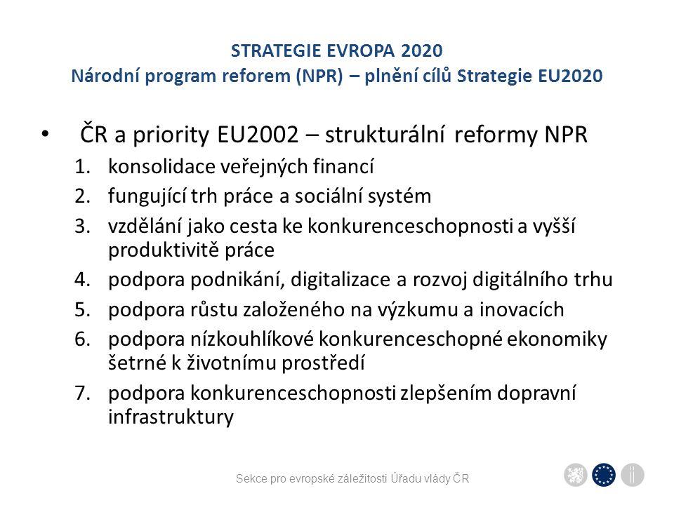 Sekce pro evropské záležitosti Úřadu vlády ČR STRATEGIE EVROPA 2020 Národní program reforem (NPR) – národní cíle ČR 2011 1.