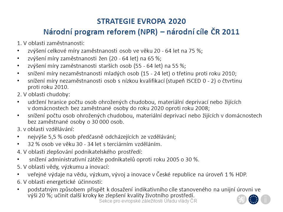 Sekce pro evropské záležitosti Úřadu vlády ČR STRATEGIE EVROPA 2020 Národní program reforem (NPR) – národní cíle ČR 2011 1. V oblasti zaměstnanosti: z