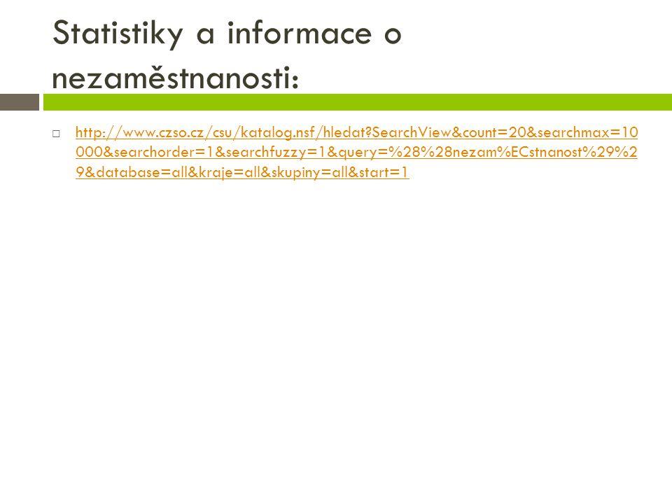 Statistiky a informace o nezaměstnanosti:  http://www.czso.cz/csu/katalog.nsf/hledat?SearchView&count=20&searchmax=10 000&searchorder=1&searchfuzzy=1&query=%28%28nezam%ECstnanost%29%2 9&database=all&kraje=all&skupiny=all&start=1 http://www.czso.cz/csu/katalog.nsf/hledat?SearchView&count=20&searchmax=10 000&searchorder=1&searchfuzzy=1&query=%28%28nezam%ECstnanost%29%2 9&database=all&kraje=all&skupiny=all&start=1